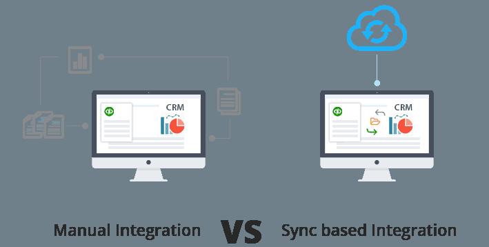 Type of quickbooks CRM integration