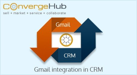 Gmail integration in CRM