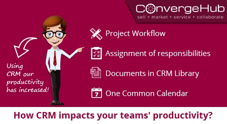 How CRM impacts your team productivity