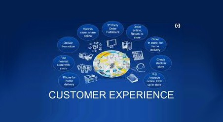 omni-channel-customer-experience