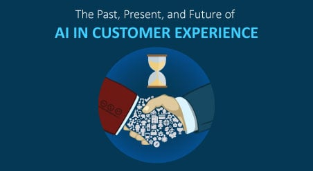 The Past, Present, and Future of AI in Customer Experience