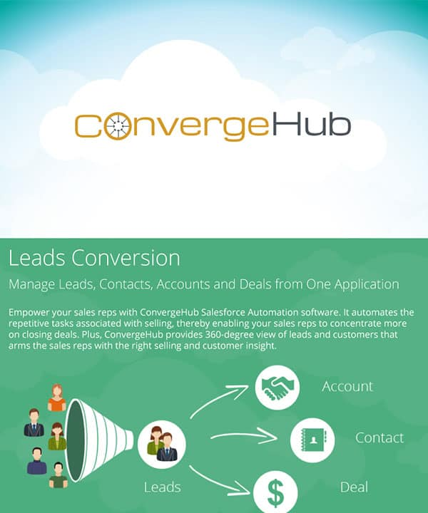 Best CRM For SMB ConvergeHub Features