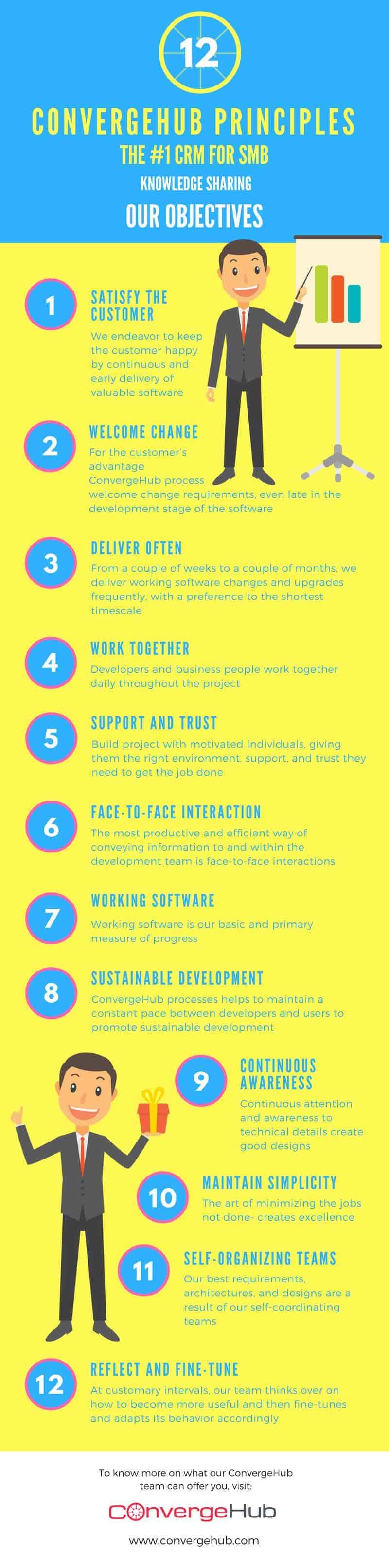 12 ConvergeHub Principles