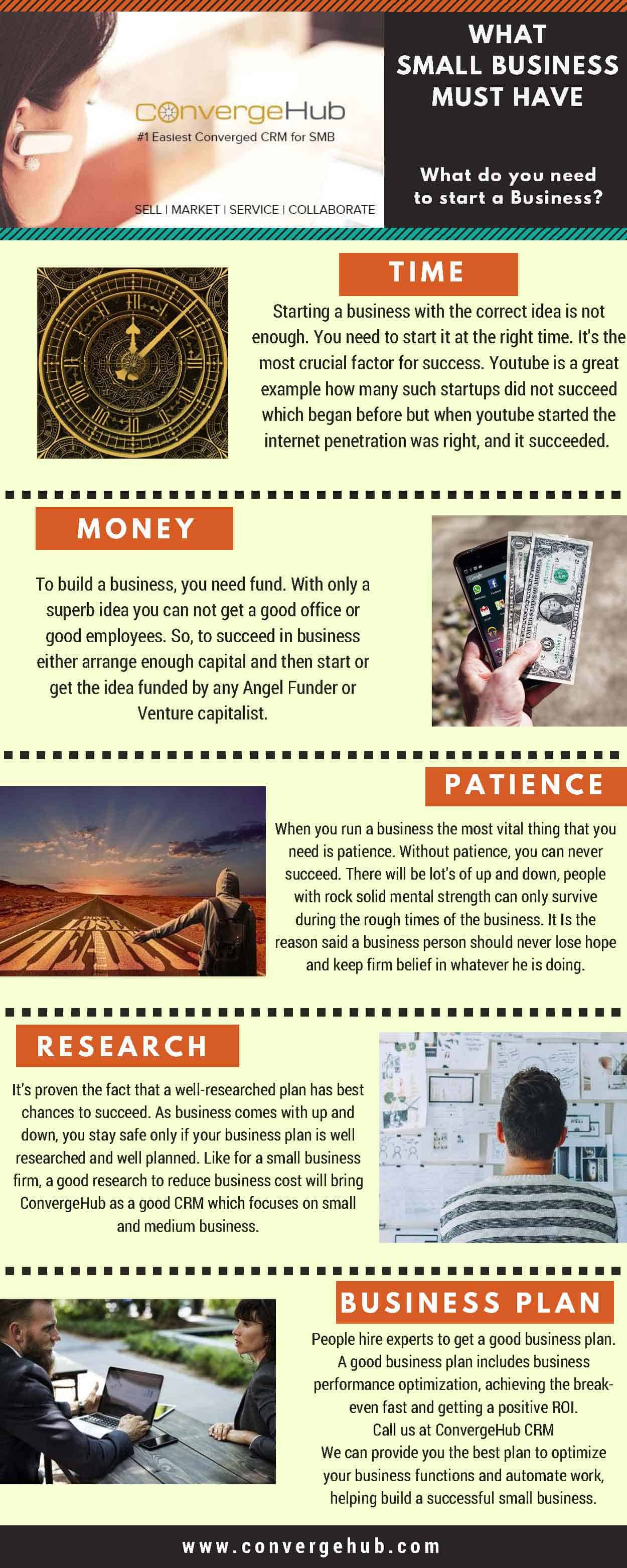 Secrets of Small Business Success, What a Small Business Must Have