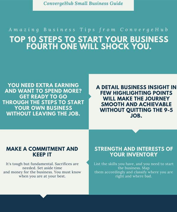 Top 10 Steps to Start your Business
