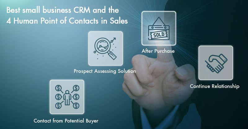 Best Small Business CRM And the 4 Human Point of Contacts in Sales